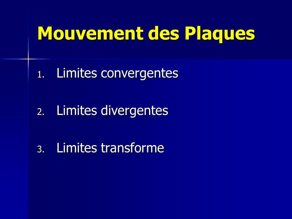 Mouvement des Plaques Limites convergentes Limites divergentes