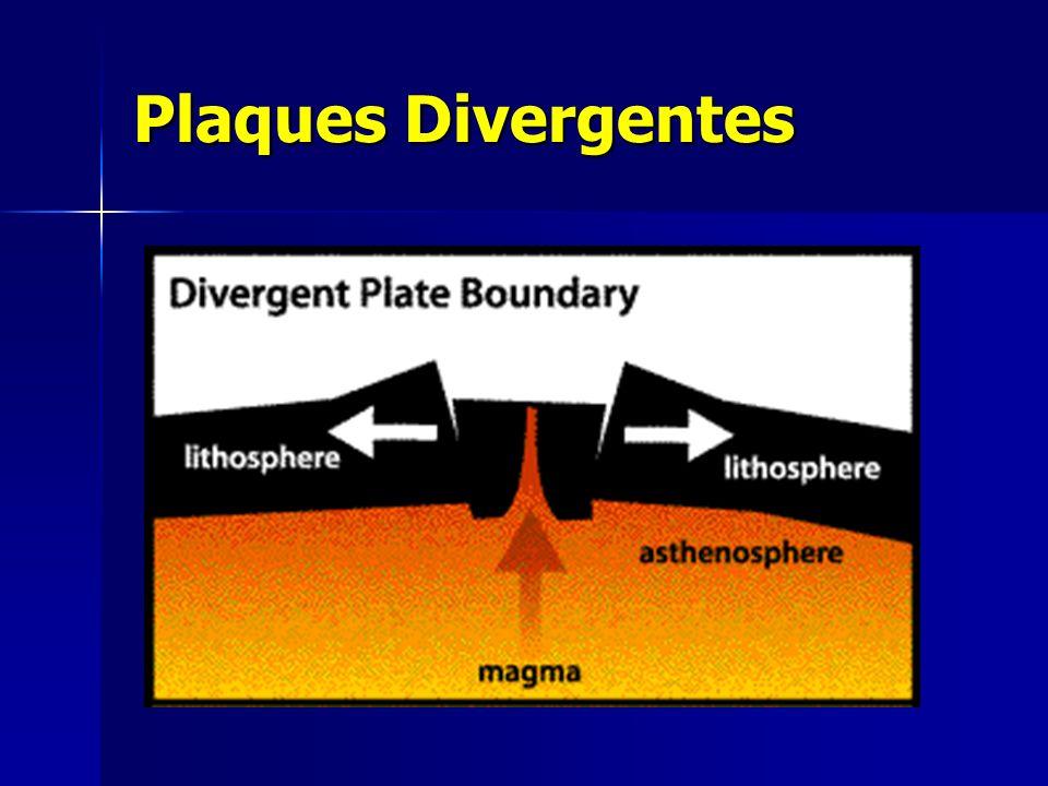 Plaques Divergentes