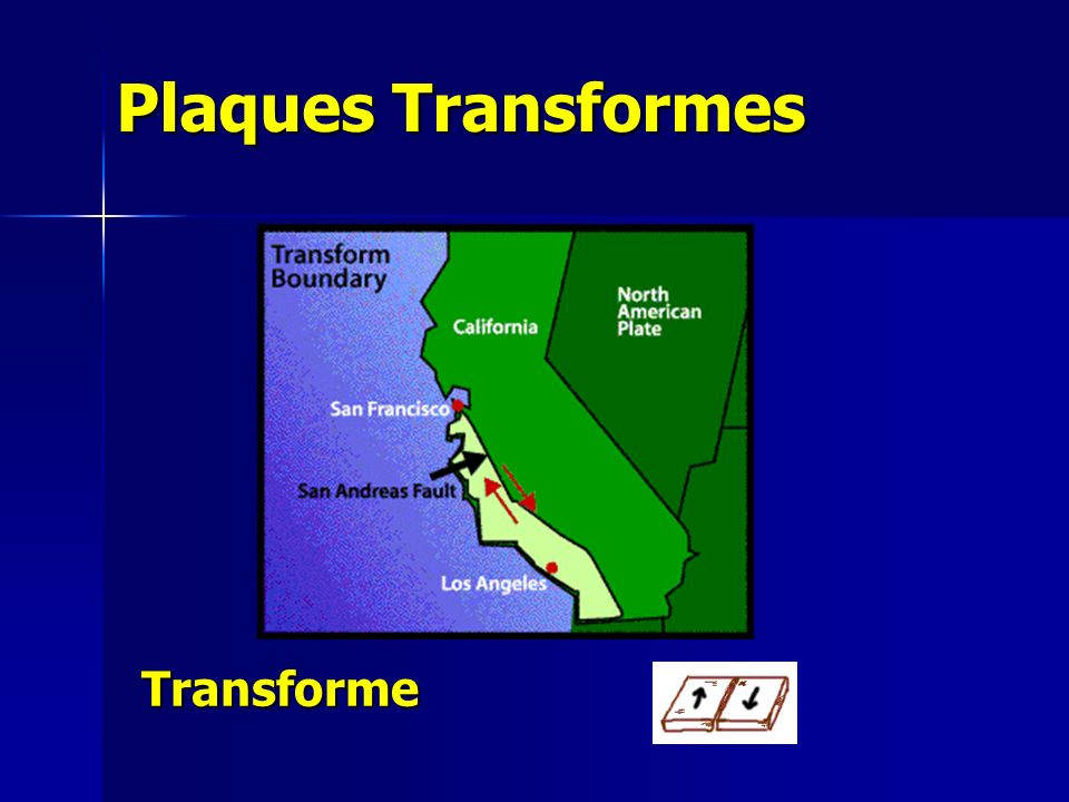 Plaques Transformes Transforme