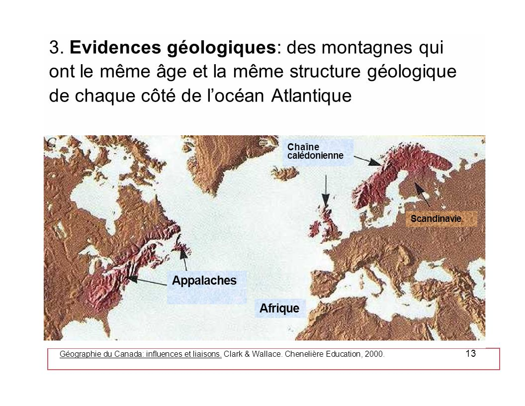 3. Evidences géologiques: des montagnes qui ont le même âge et la même structure géologique de chaque côté de l'océan Atlantique
