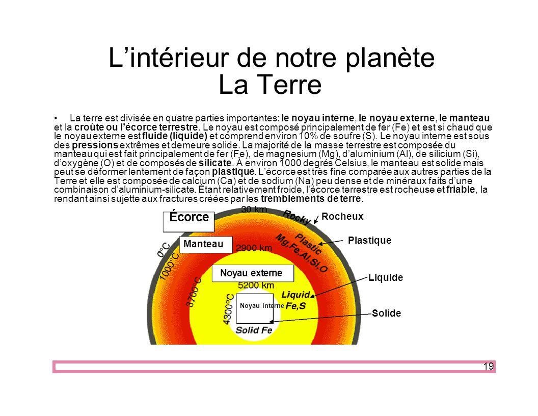 L'intérieur de notre planète La Terre