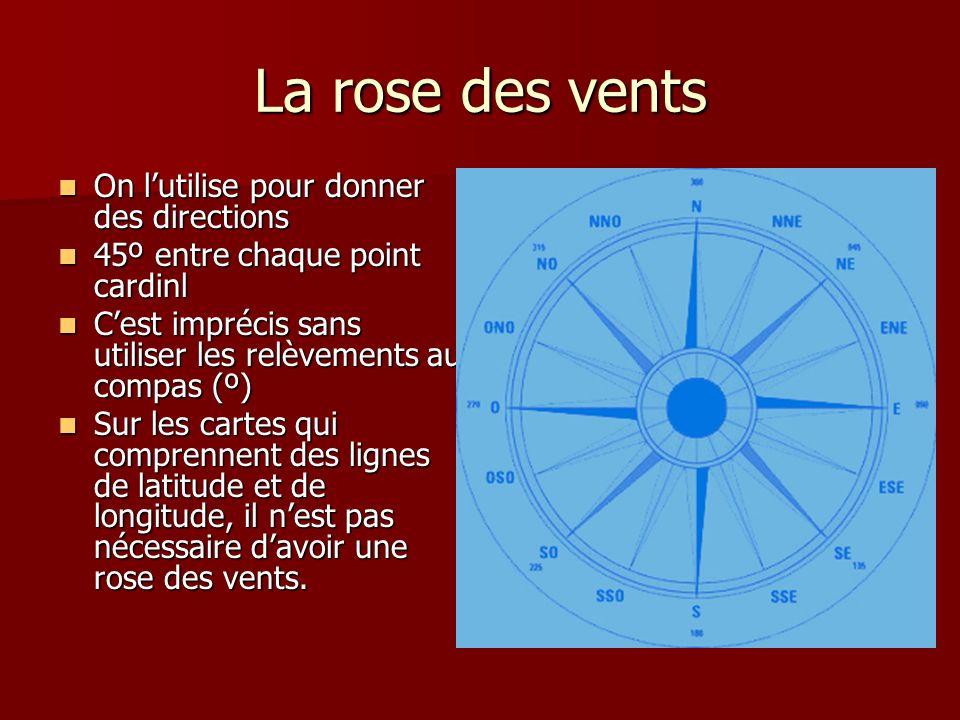 La rose des vents On l'utilise pour donner des directions