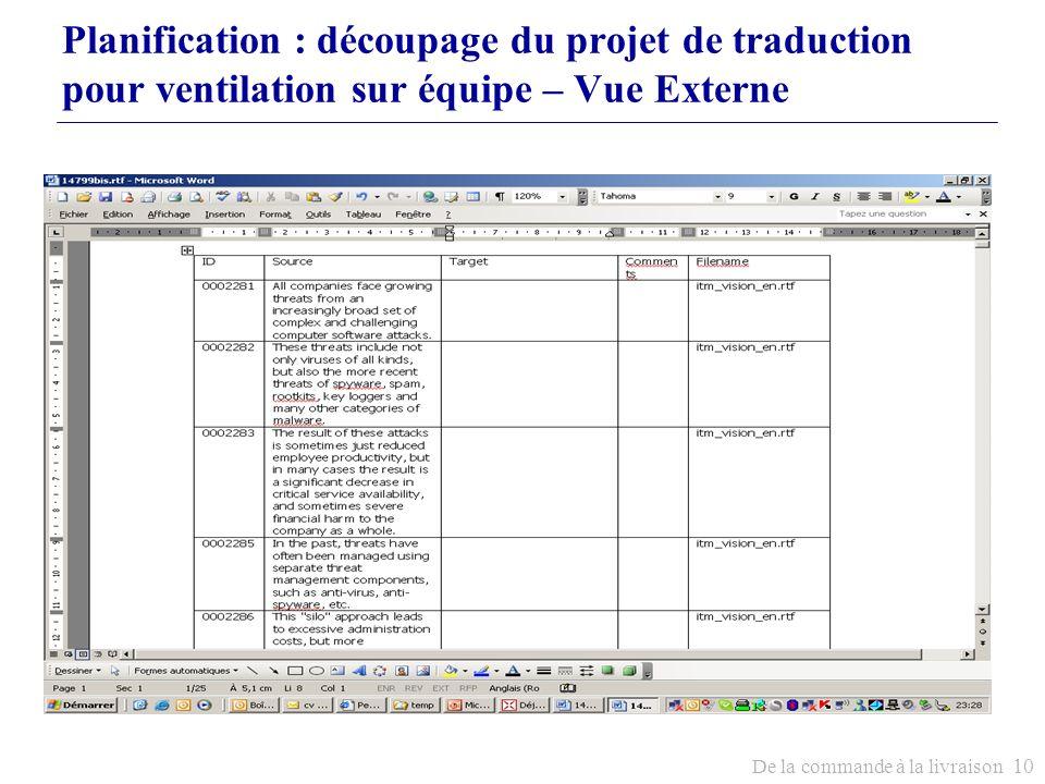 Planification : découpage du projet de traduction pour ventilation sur équipe – Vue Externe