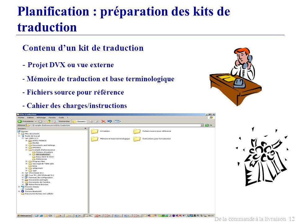 Planification : préparation des kits de traduction
