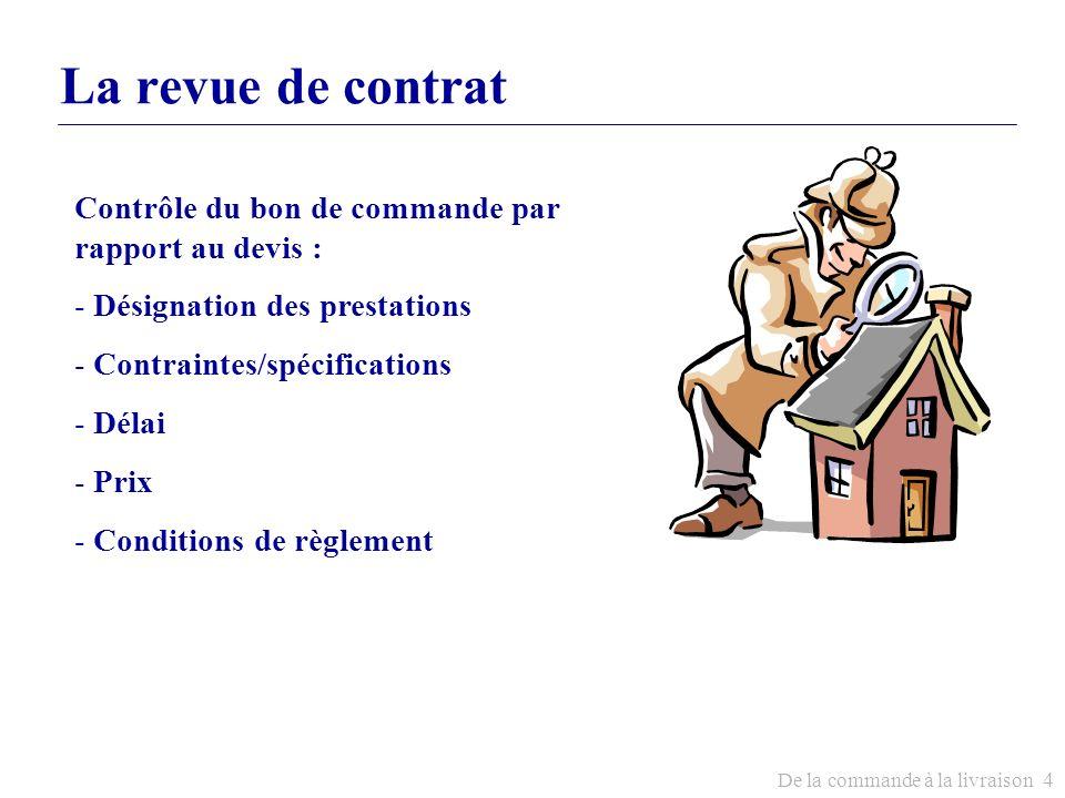La revue de contrat Contrôle du bon de commande par rapport au devis :