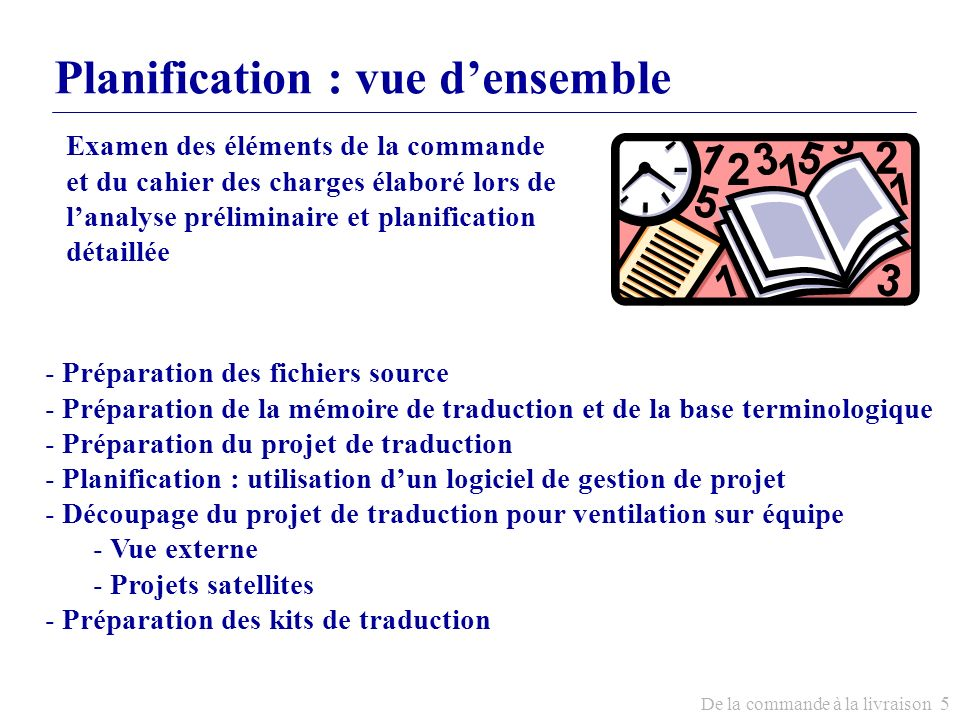 Planification : vue d'ensemble