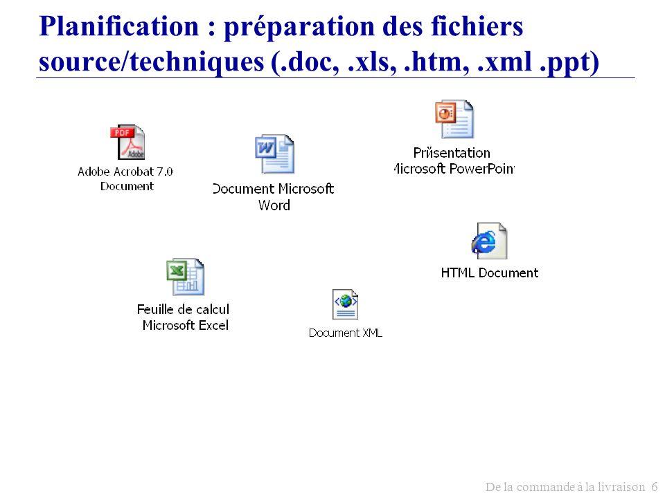 Planification : préparation des fichiers source/techniques (. doc,