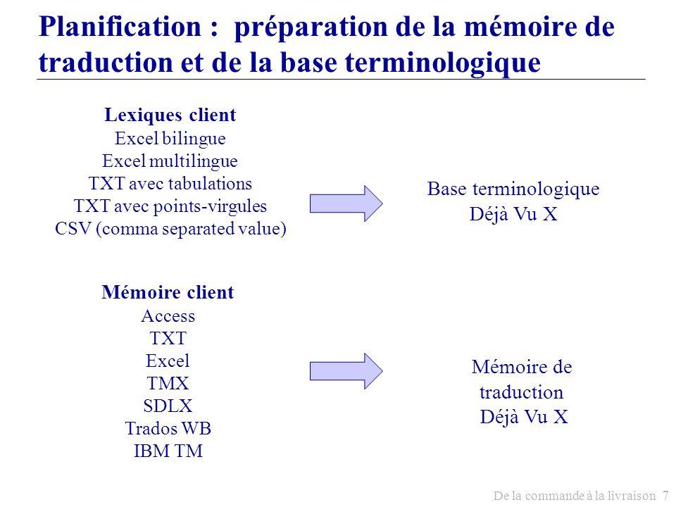 Planification : préparation de la mémoire de traduction et de la base terminologique