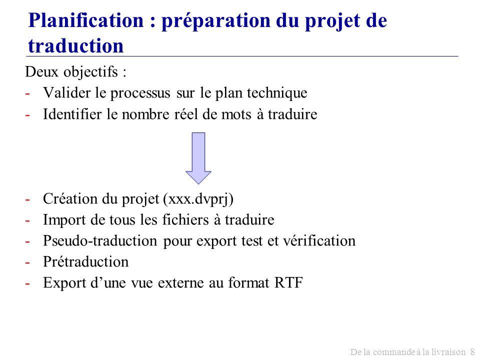 Planification : préparation du projet de traduction