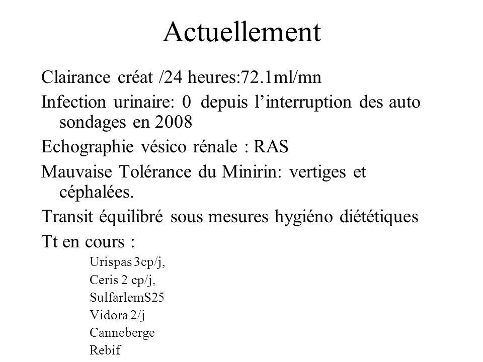 Actuellement Clairance créat /24 heures:72.1ml/mn