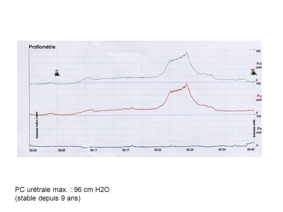 PC urétrale max. : 96 cm H2O (stable depuis 9 ans)