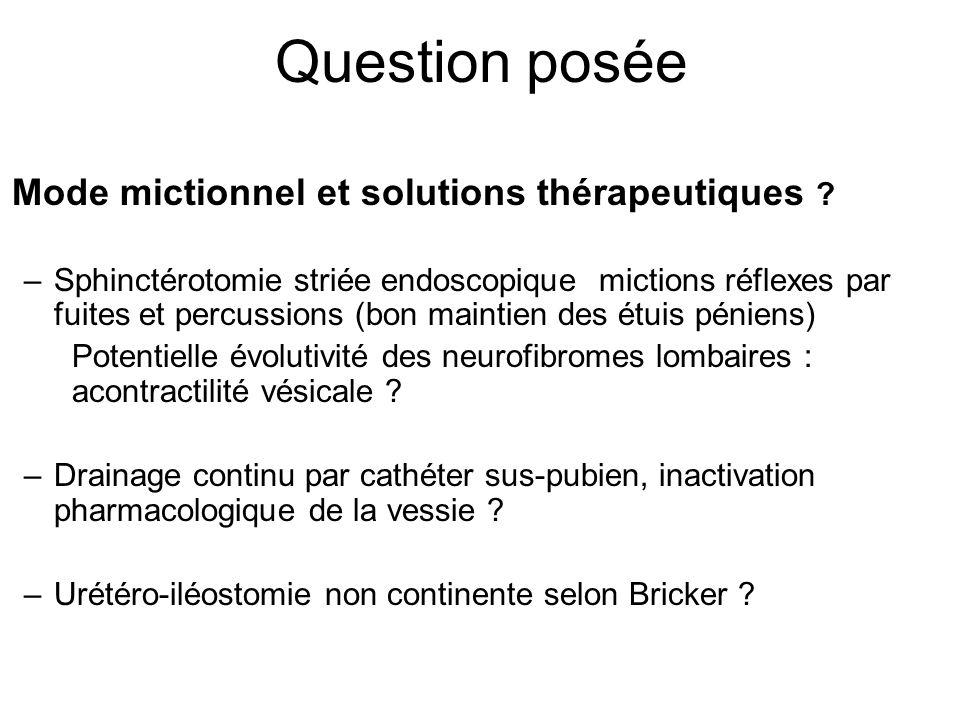 Question posée Mode mictionnel et solutions thérapeutiques