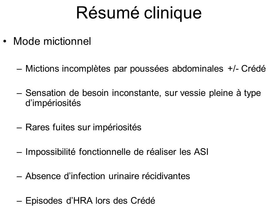 Résumé clinique Mode mictionnel