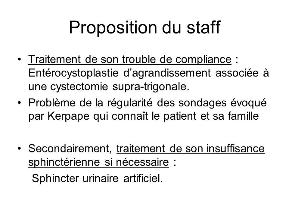 Proposition du staff Traitement de son trouble de compliance : Entérocystoplastie d'agrandissement associée à une cystectomie supra-trigonale.