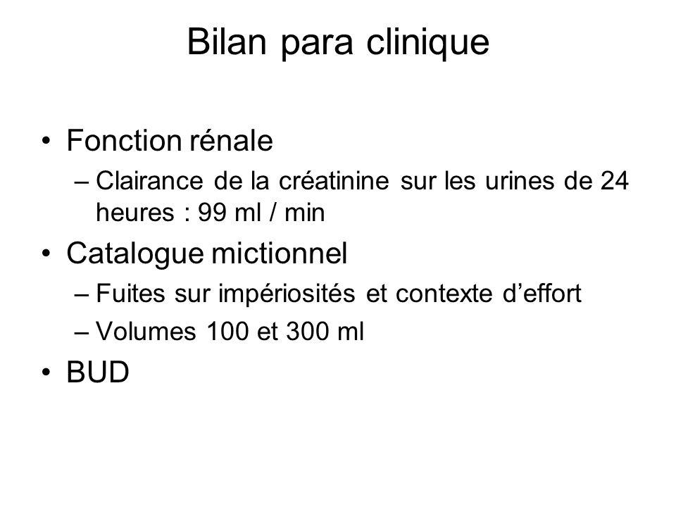 Bilan para clinique Fonction rénale Catalogue mictionnel BUD
