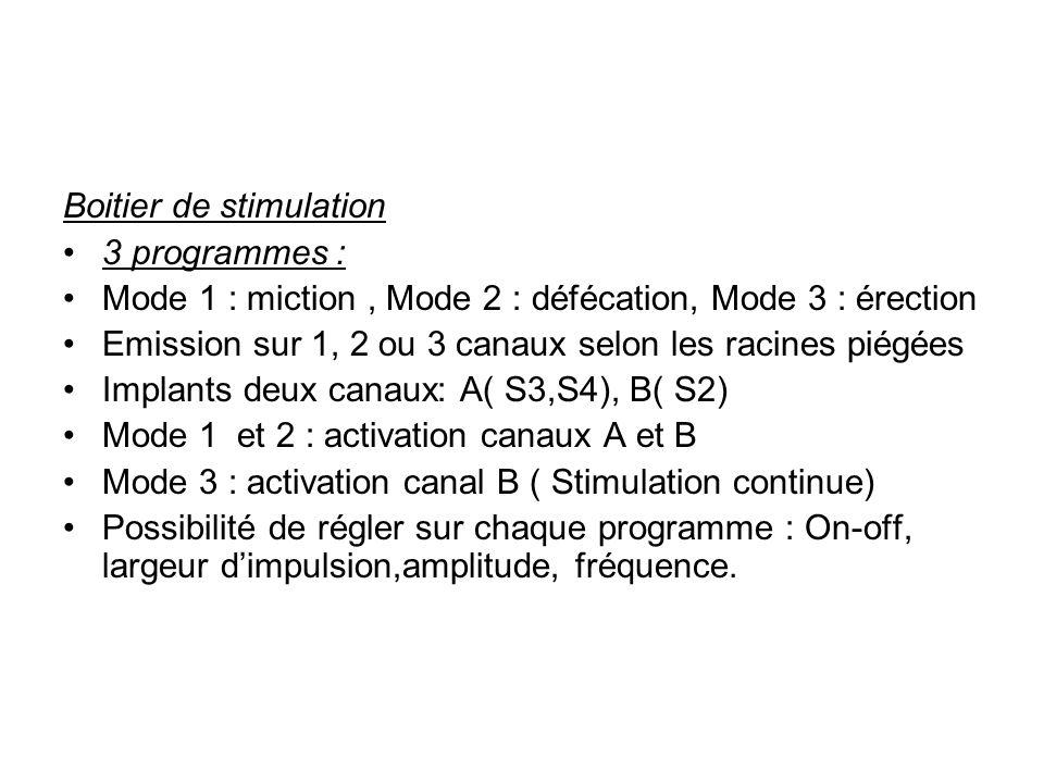 Boitier de stimulation