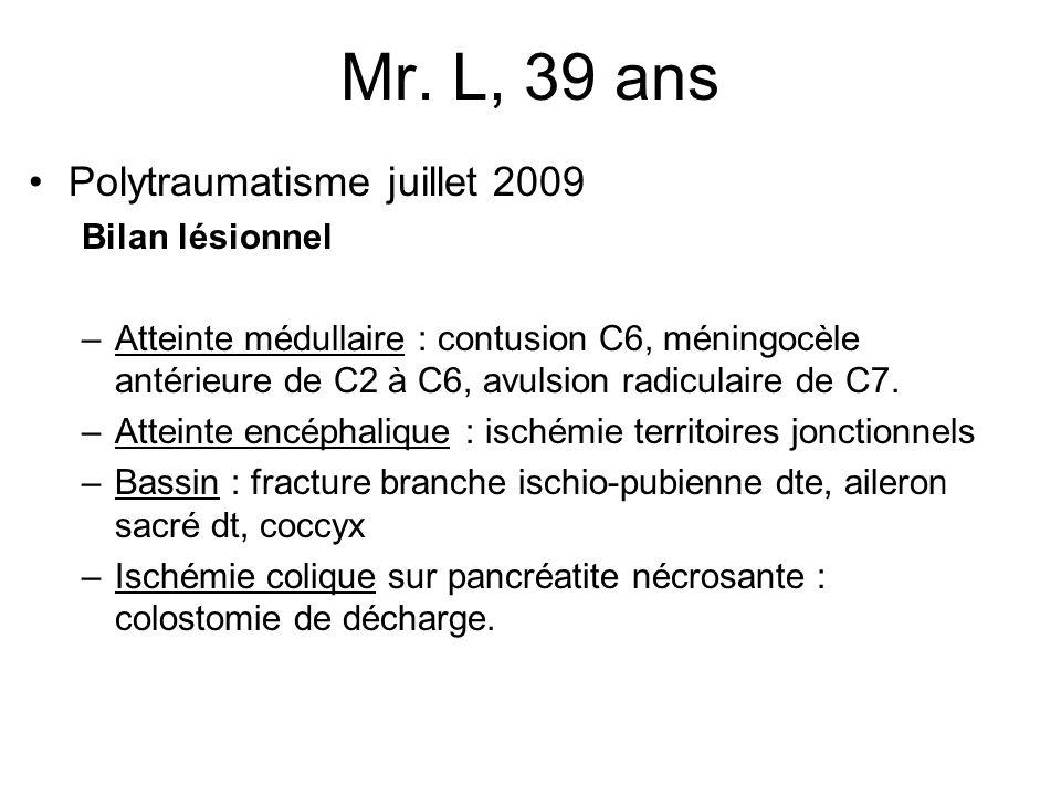 Mr. L, 39 ans Polytraumatisme juillet 2009 Bilan lésionnel