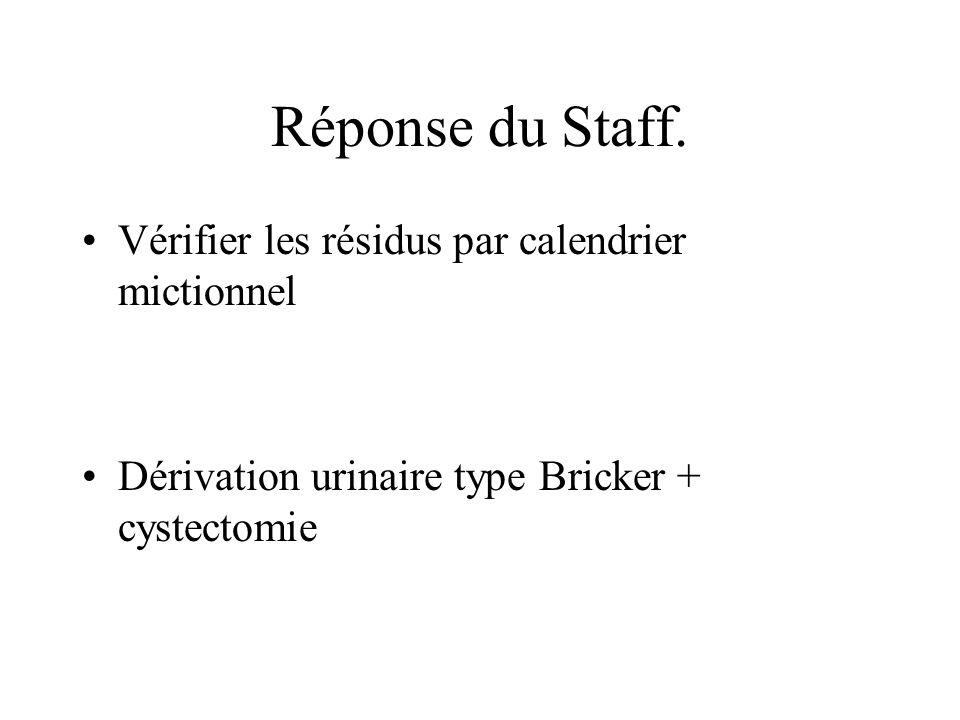 Réponse du Staff. Vérifier les résidus par calendrier mictionnel