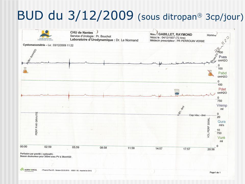 BUD du 3/12/2009 (sous ditropan® 3cp/jour)