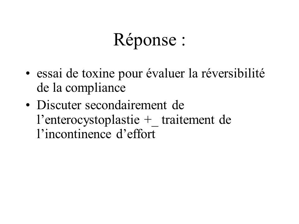 Réponse : essai de toxine pour évaluer la réversibilité de la compliance.