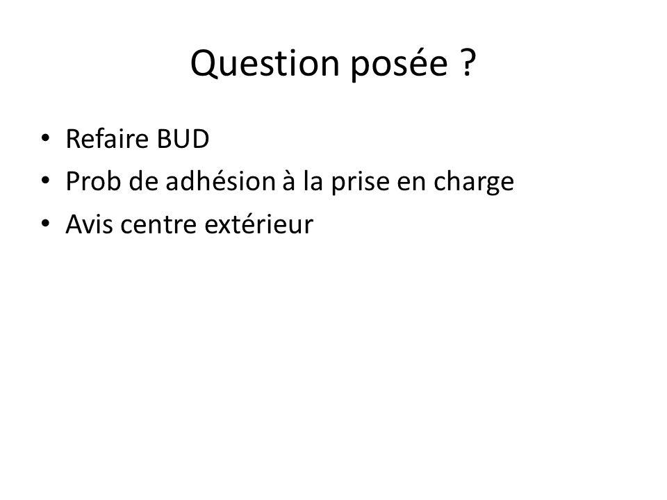 Question posée Refaire BUD Prob de adhésion à la prise en charge