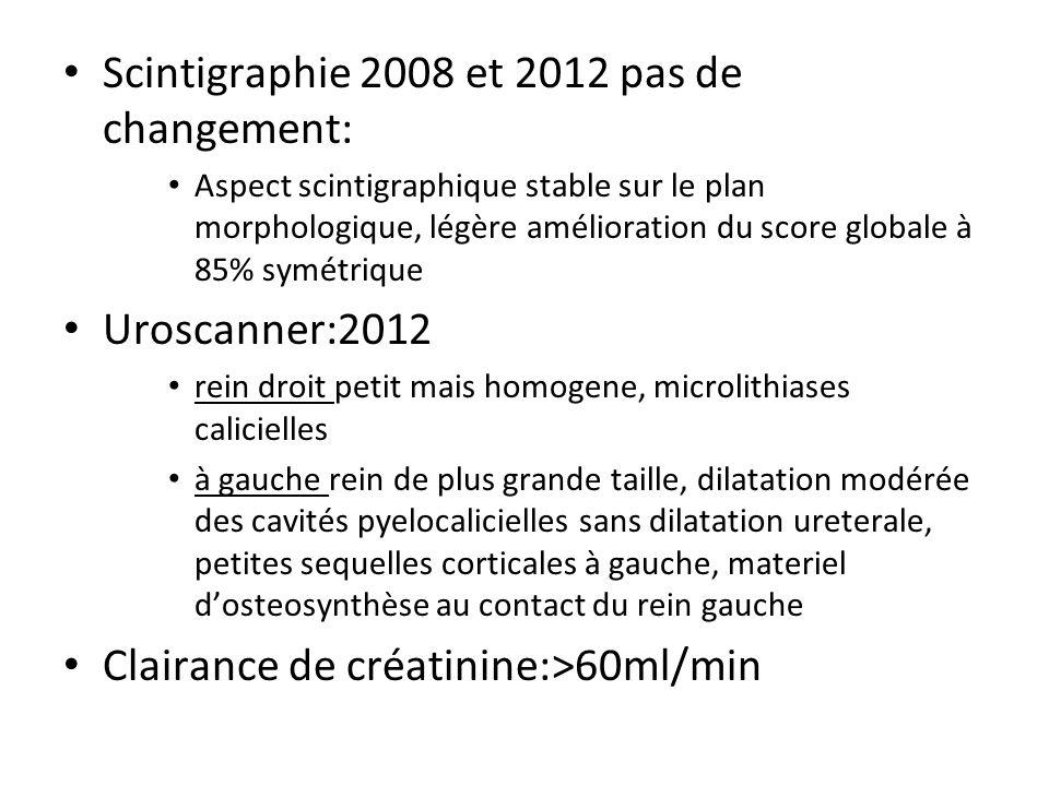 Scintigraphie 2008 et 2012 pas de changement: