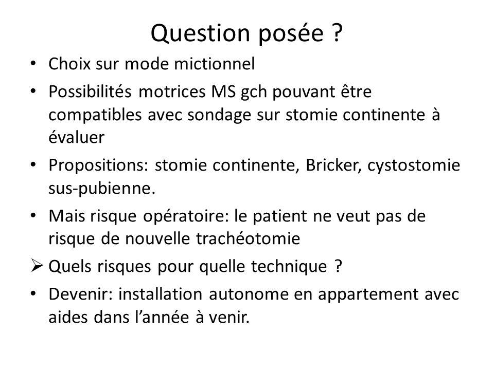 Question posée Choix sur mode mictionnel