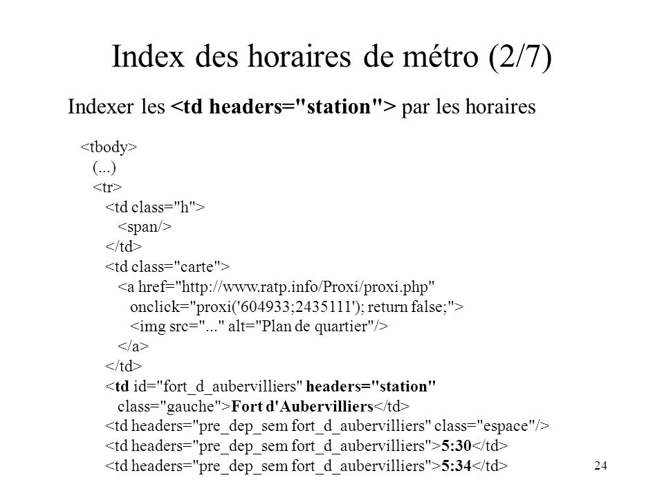 Index des horaires de métro (2/7)
