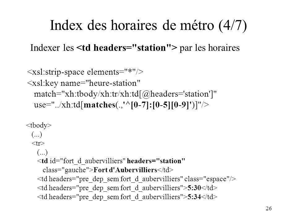 Index des horaires de métro (4/7)