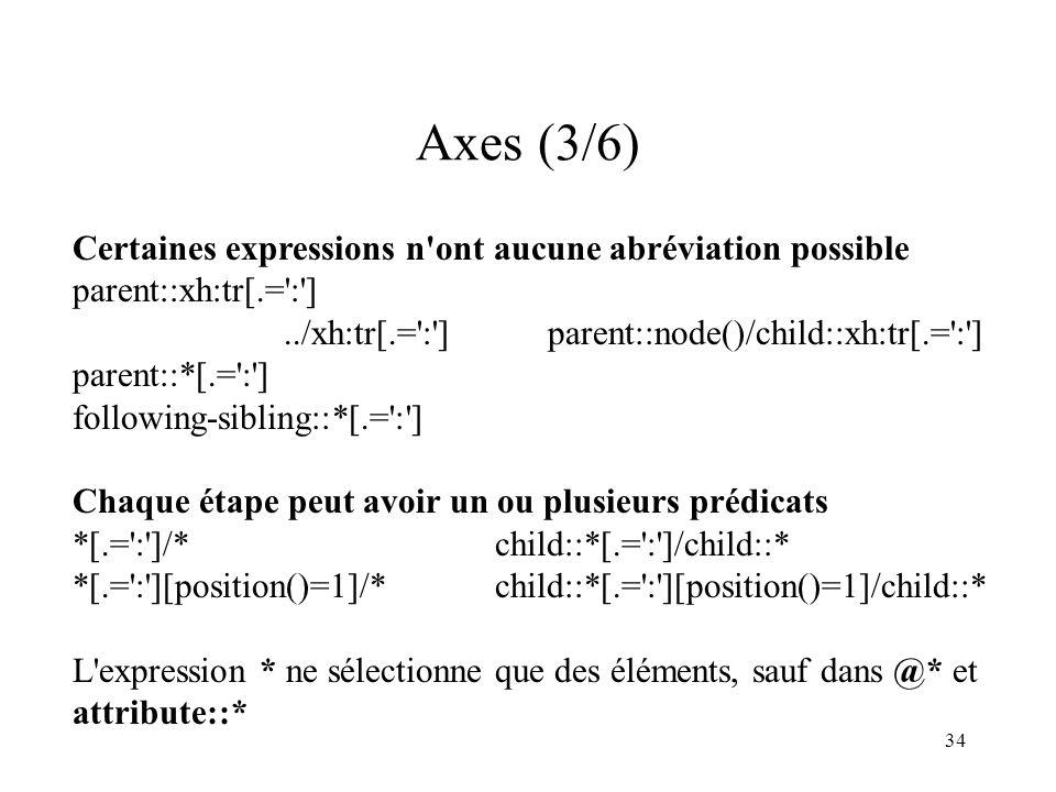 Axes (3/6) Certaines expressions n ont aucune abréviation possible