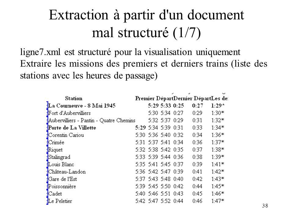 Extraction à partir d un document mal structuré (1/7)