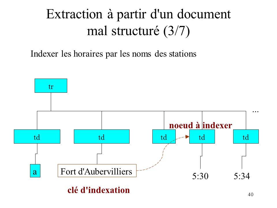 Extraction à partir d un document mal structuré (3/7)