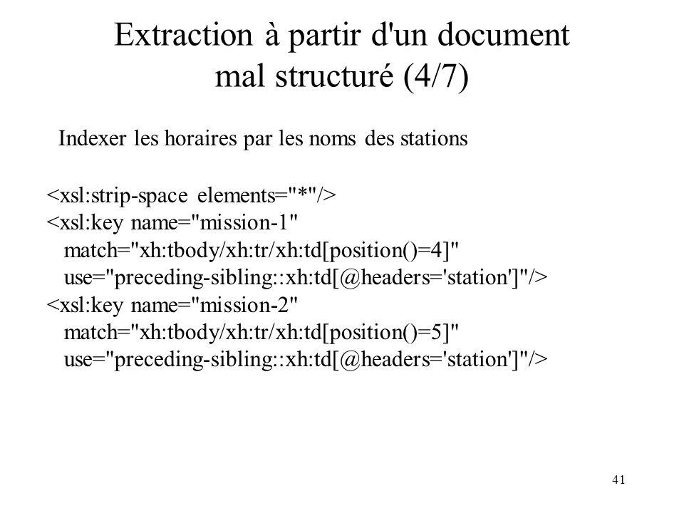 Extraction à partir d un document mal structuré (4/7)