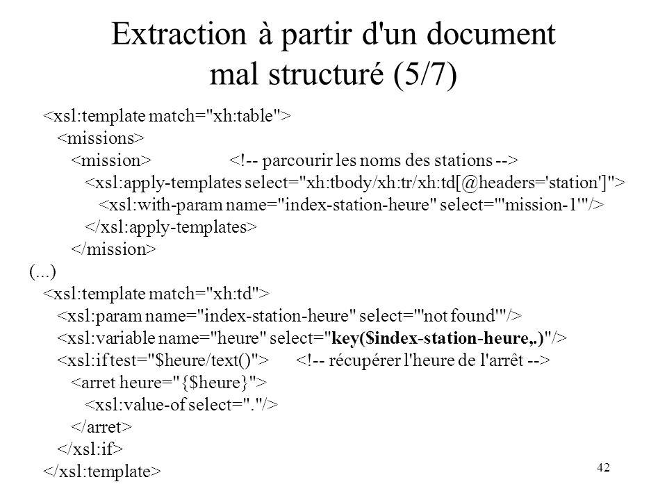 Extraction à partir d un document mal structuré (5/7)