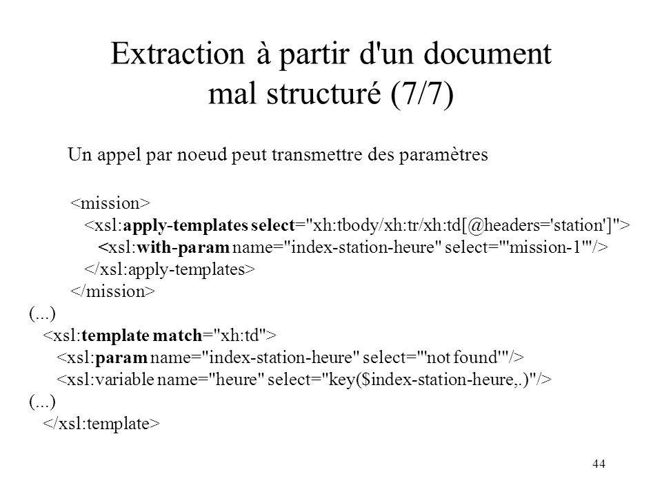 Extraction à partir d un document mal structuré (7/7)