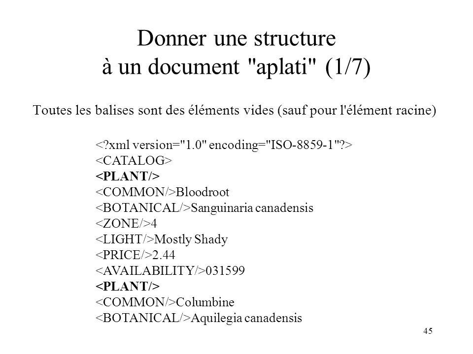 Donner une structure à un document aplati (1/7)