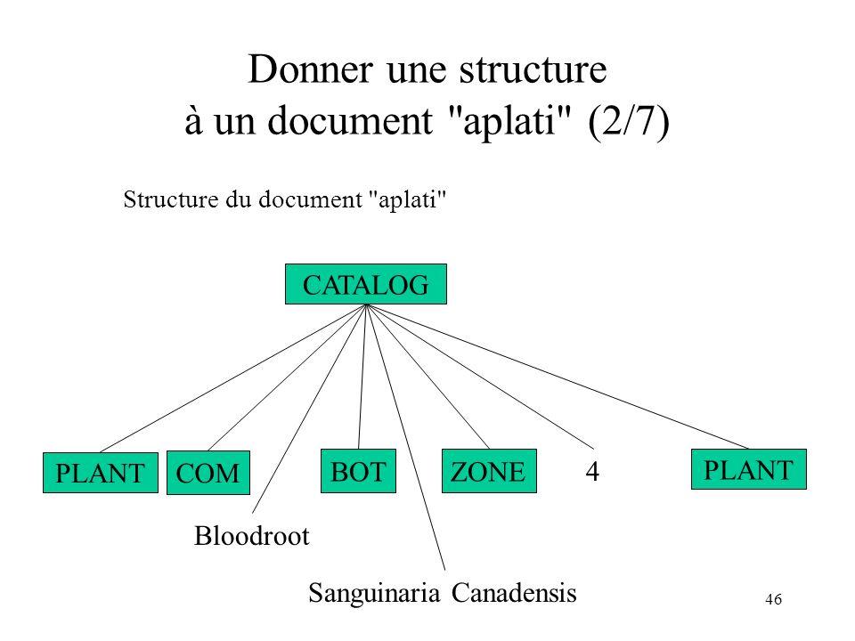 Donner une structure à un document aplati (2/7)