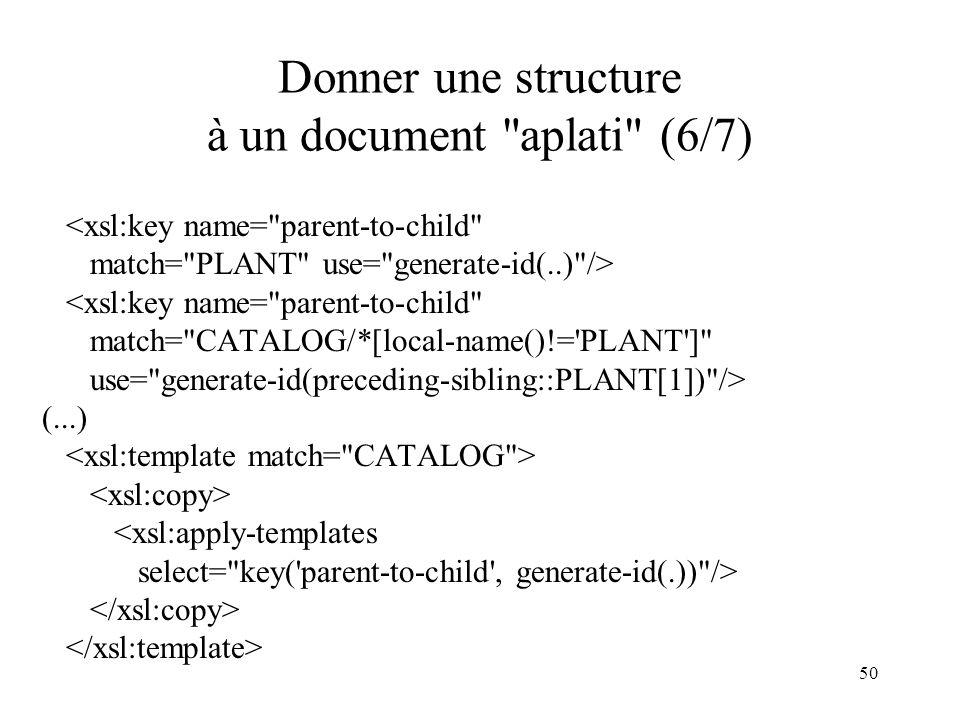 Donner une structure à un document aplati (6/7)