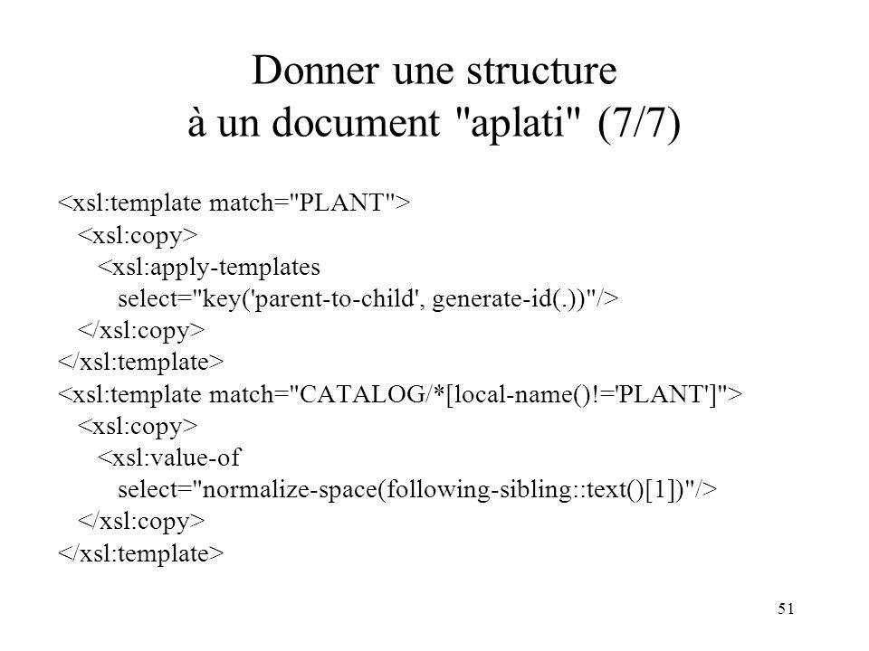 Donner une structure à un document aplati (7/7)