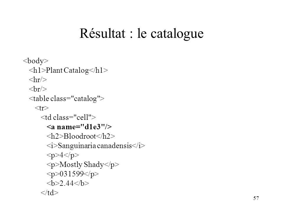 Résultat : le catalogue