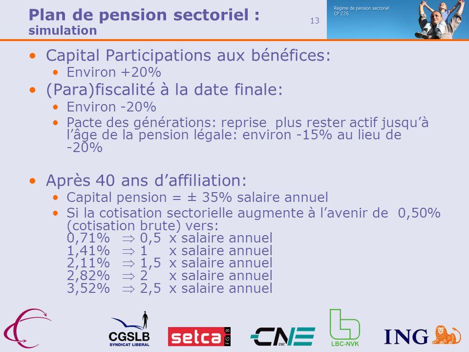 Pr sentation employ s ppt t l charger - Carrefour banque simulation ...