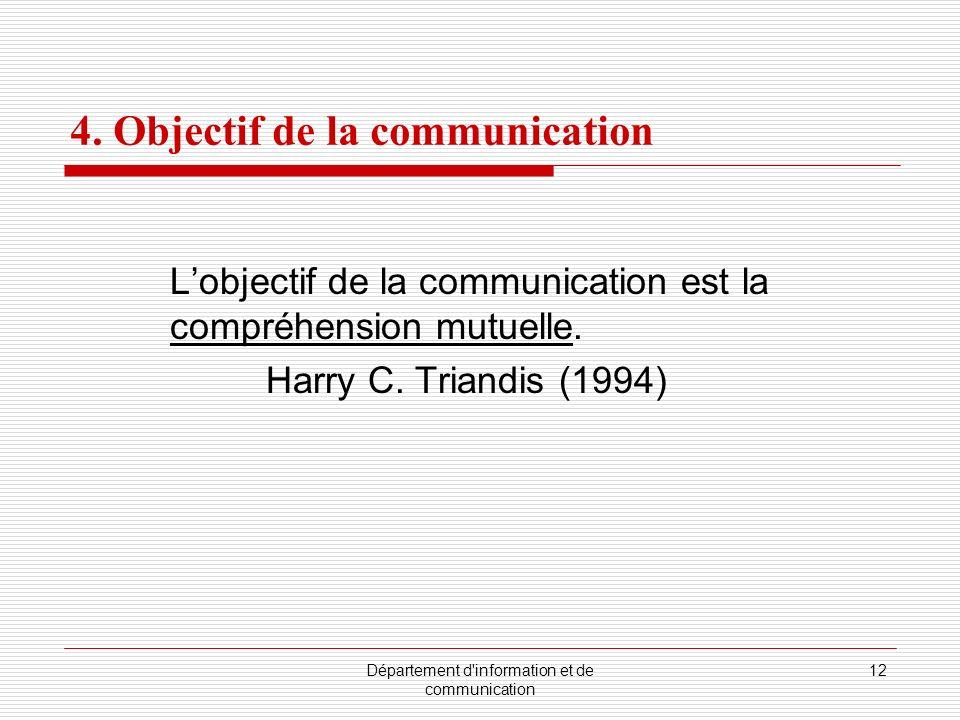 4. Objectif de la communication
