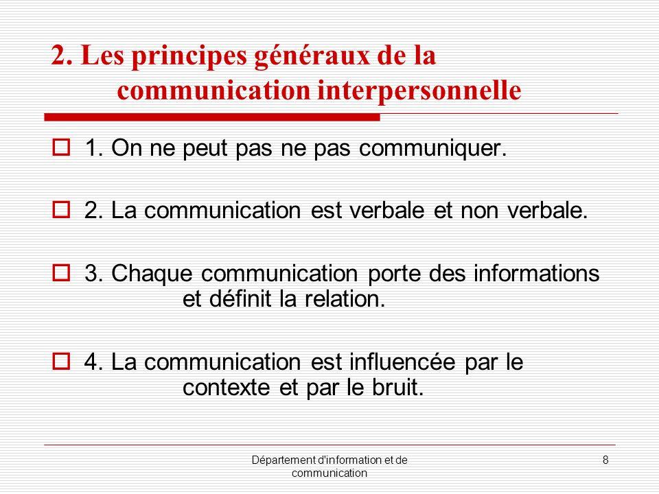 2. Les principes généraux de la communication interpersonnelle