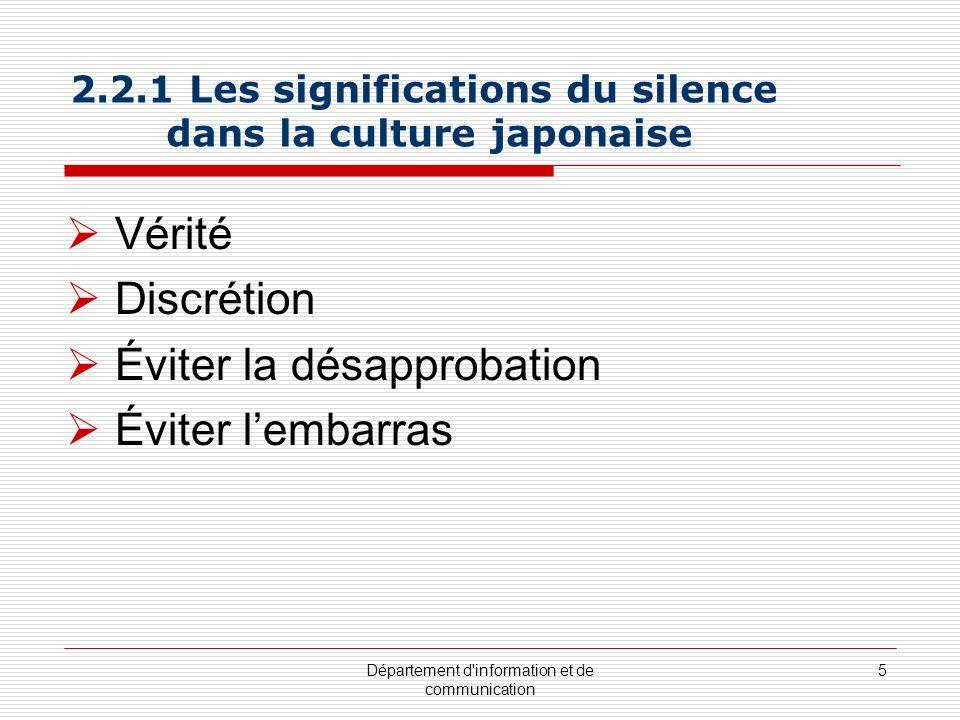 2.2.1 Les significations du silence dans la culture japonaise