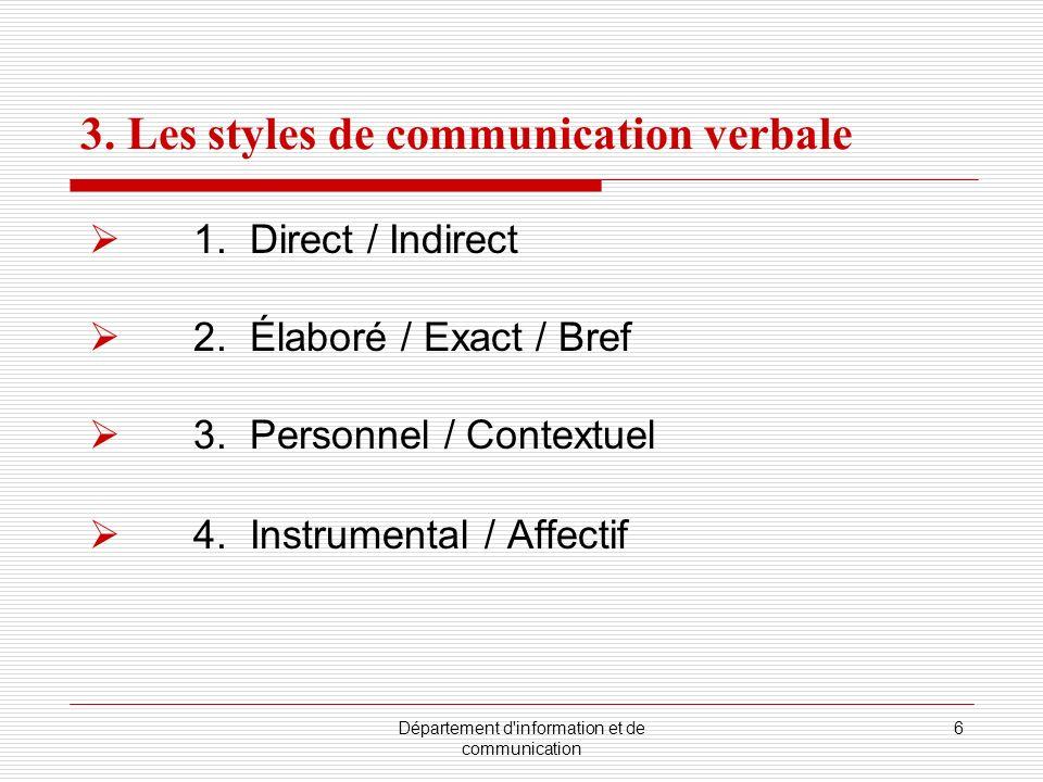 3. Les styles de communication verbale