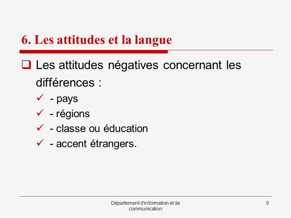 6. Les attitudes et la langue