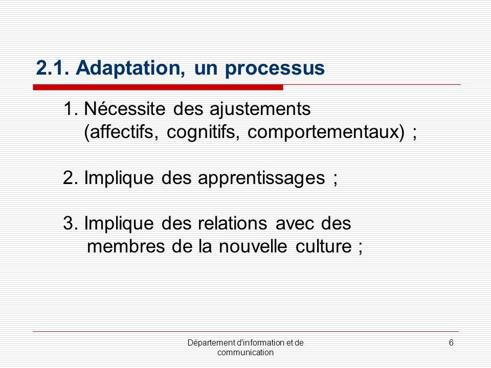 2.1. Adaptation, un processus