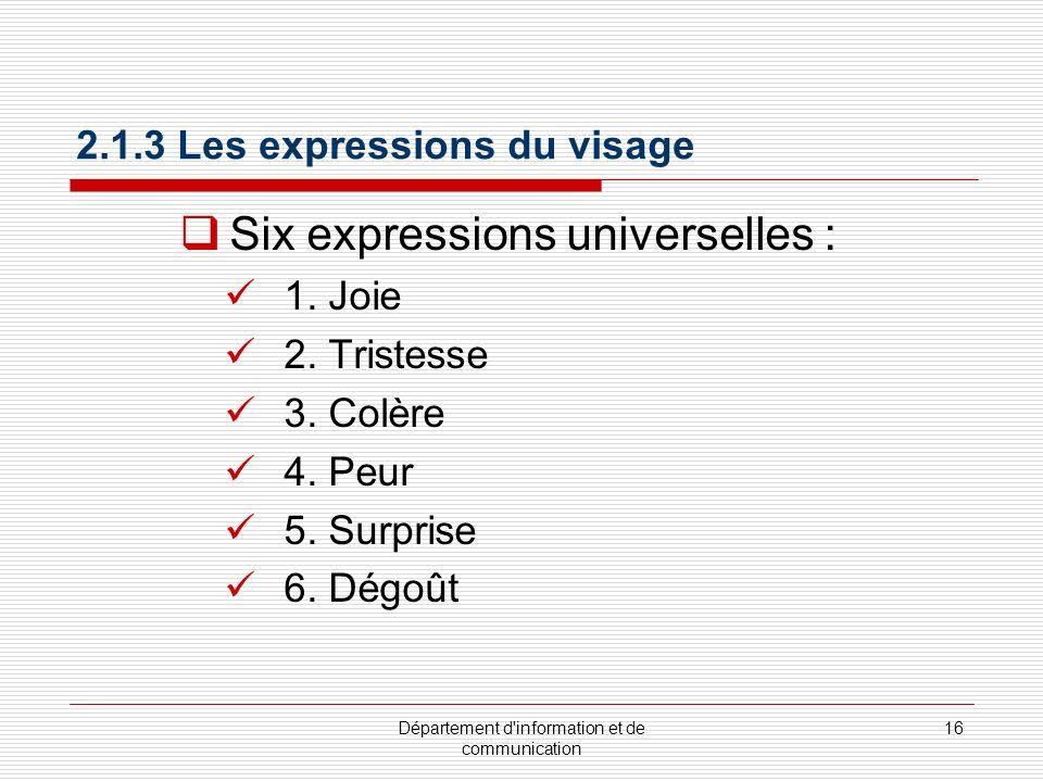 2.1.3 Les expressions du visage