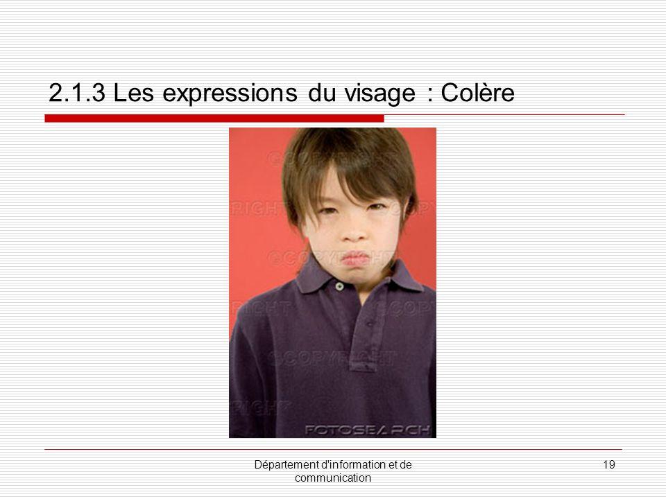 2.1.3 Les expressions du visage : Colère