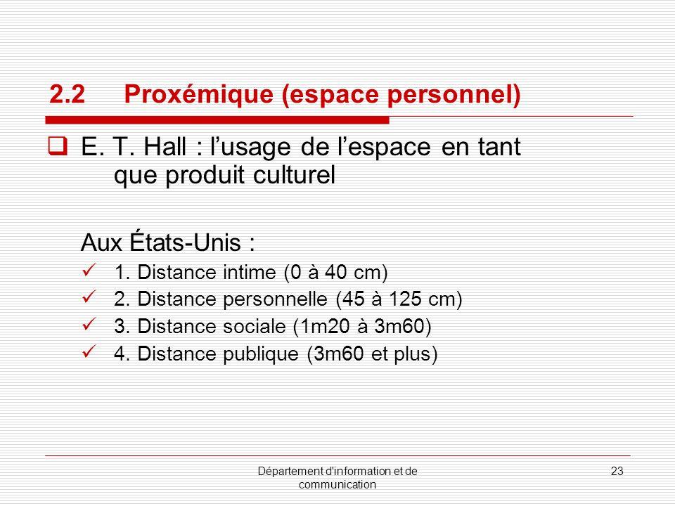 2.2 Proxémique (espace personnel)